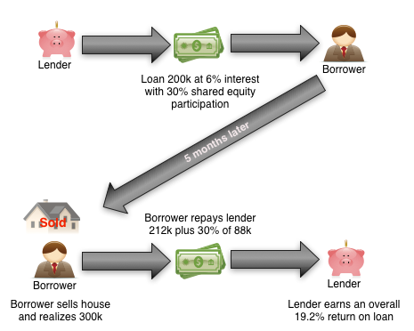 Cpp payday loans picture 7